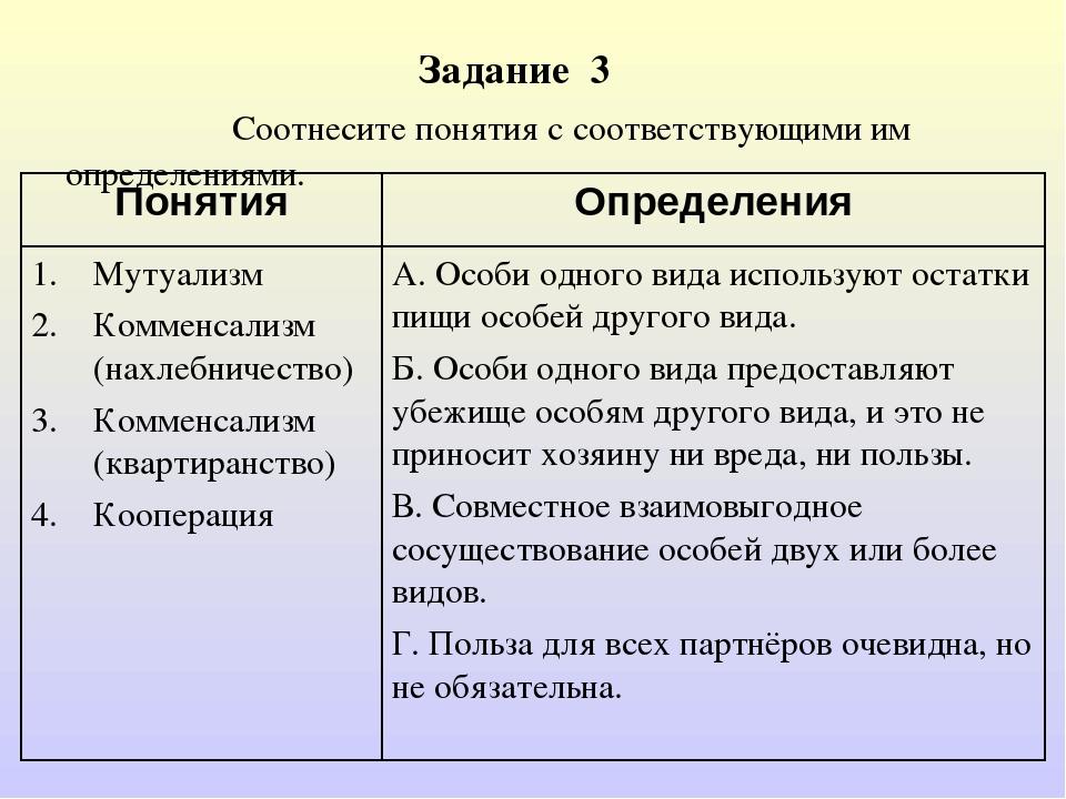 Задание 3 Соотнесите понятия с соответствующими им определениями.