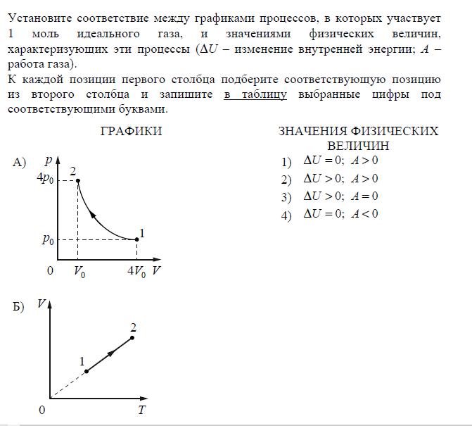 Задачи на молекулярную физику с решением егэ экзамен пдд помощь