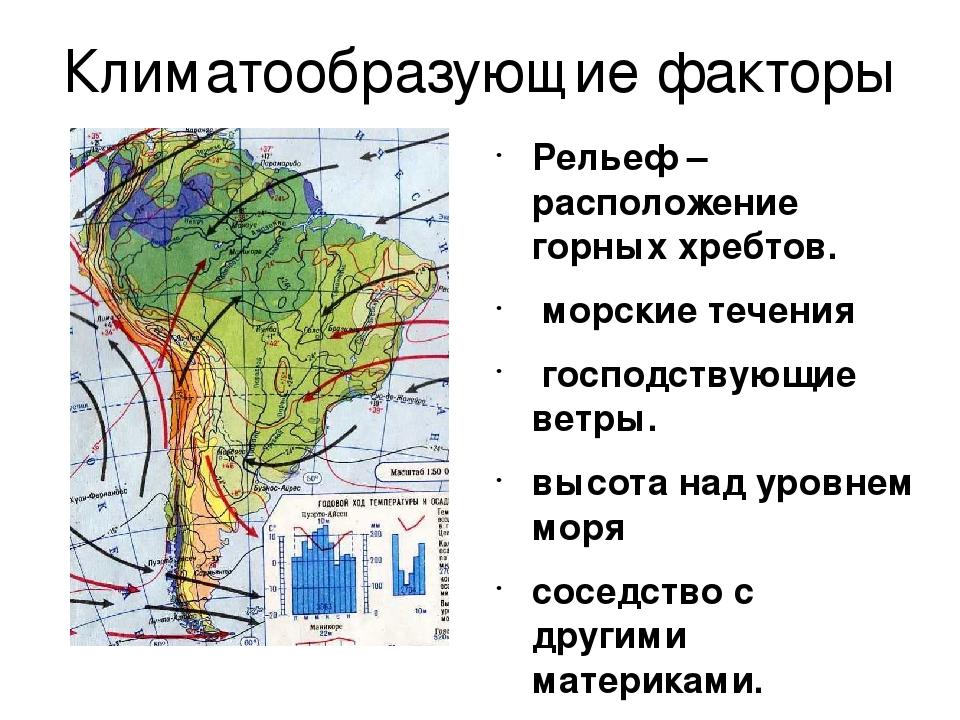 Климатообразующие факторы Рельеф – расположение горных хребтов. морские течен...