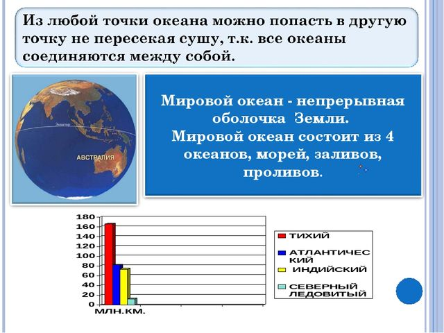 фенечки мировой океан состоит из современный рынок