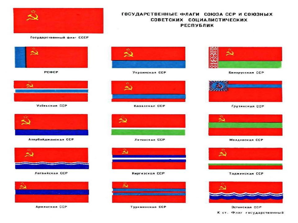 картинки флагов советских республик зала