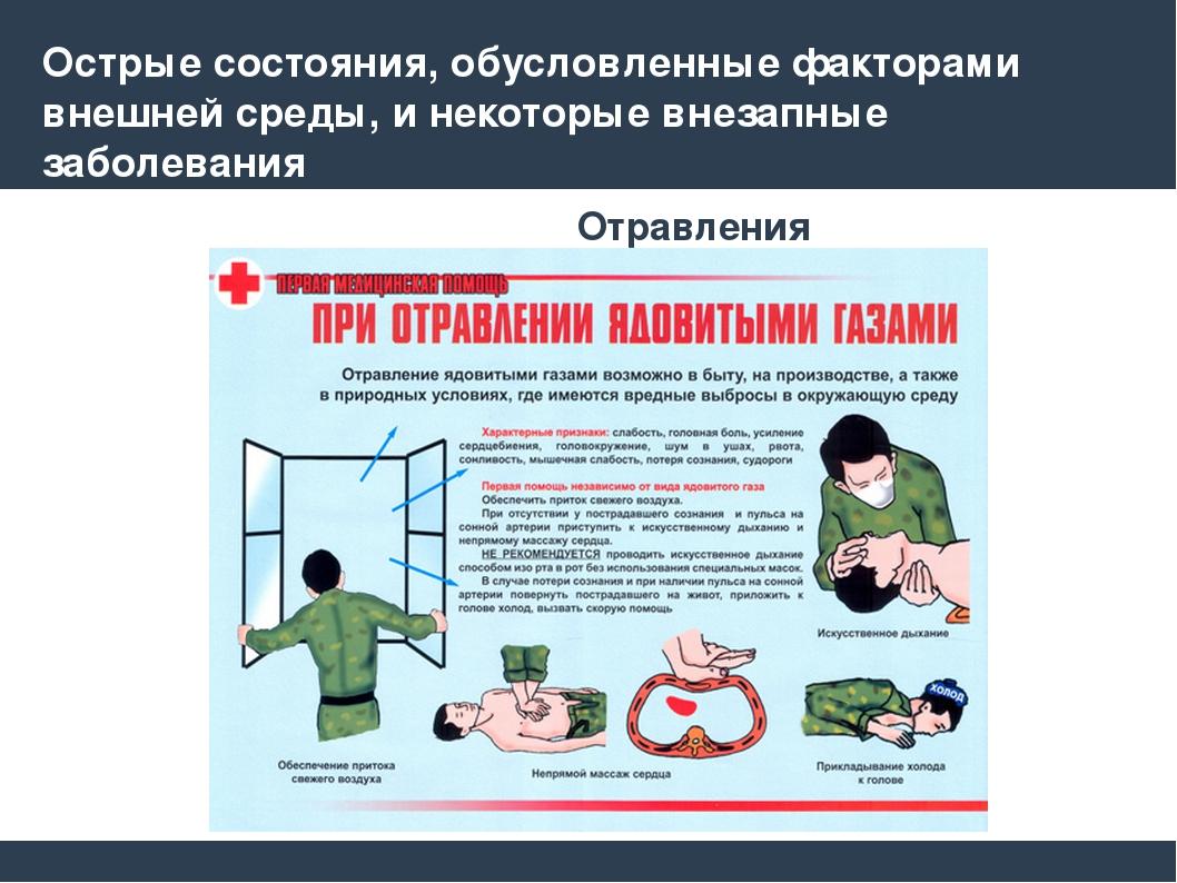 Метод химической защиты при алкоголизме