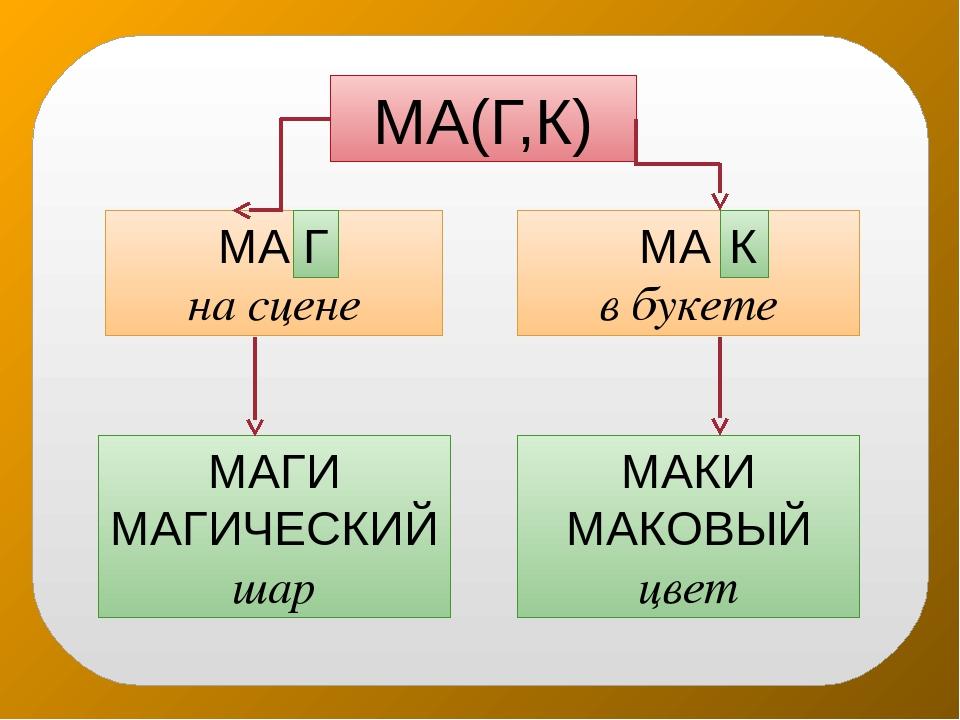 МА(Г,К) МА _ на сцене МА _ в букете МАГИ МАГИЧЕСКИЙ шар МАКИ МАКОВЫЙ цвет Г К