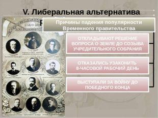 V. Либеральная альтернатива развития революции Причины падения популярности В