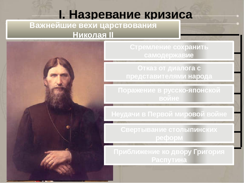 I. Назревание кризиса Важнейшие вехи царствования Николая II Стремление сохра...