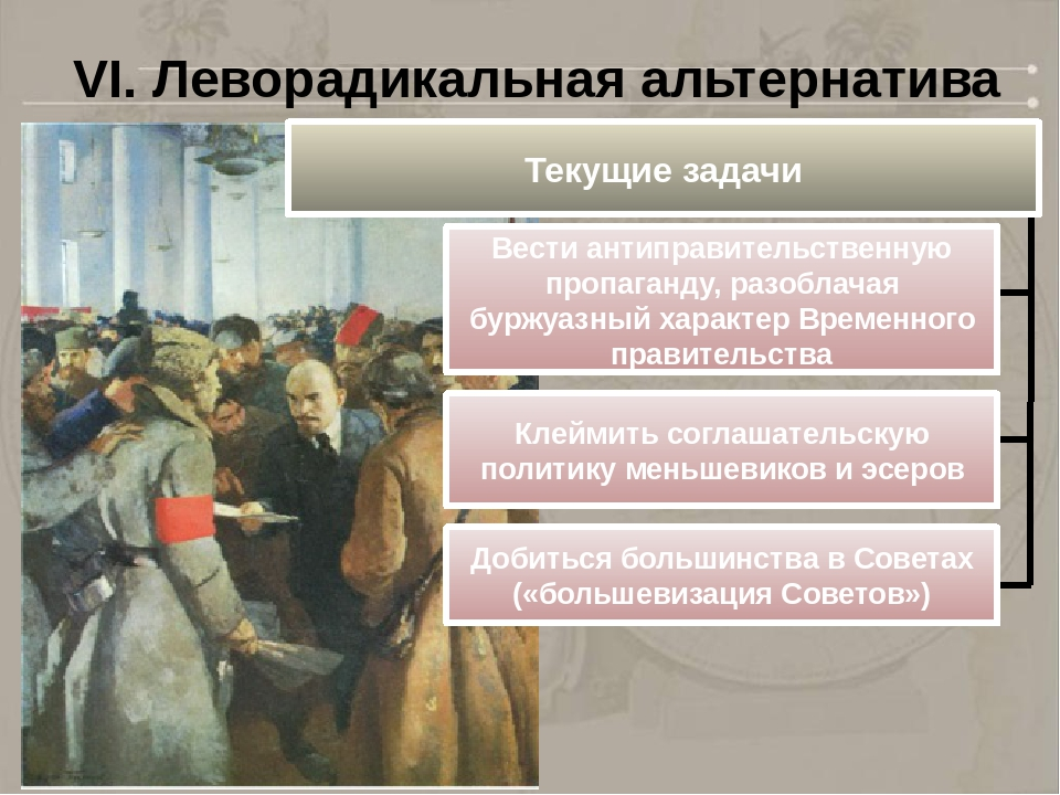 VI. Леворадикальная альтернатива развития революции Текущие задачи Вести анти...