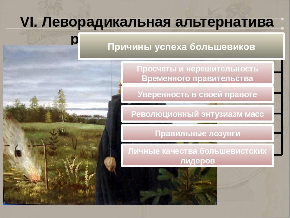 VI. Леворадикальная альтернатива развития революции Причины успеха большевико...