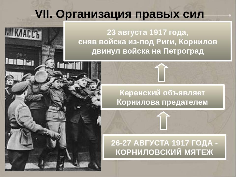 VII. Организация правых сил 23 августа 1917 года, сняв войска из-под Риги, Ко...