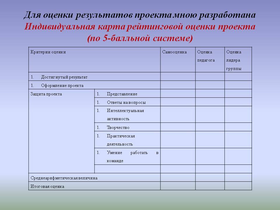 Критерии оценки смотра конкурса в доу