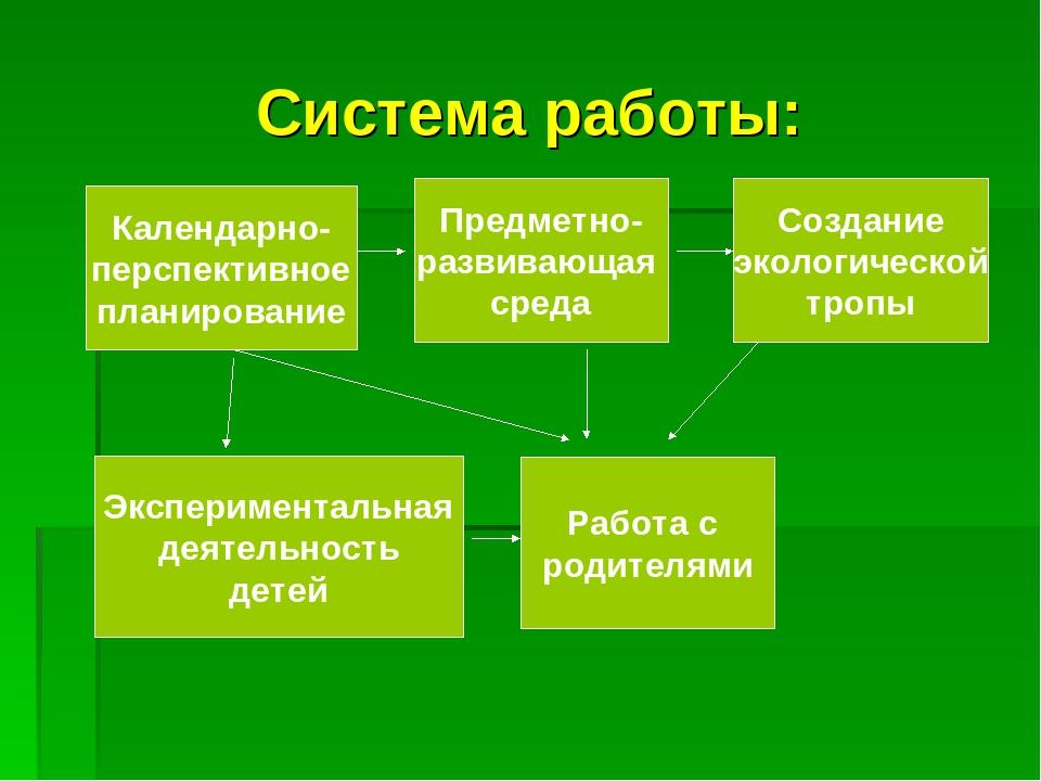 Система работы: Календарно- перспективное планирование Предметно- развивающая...
