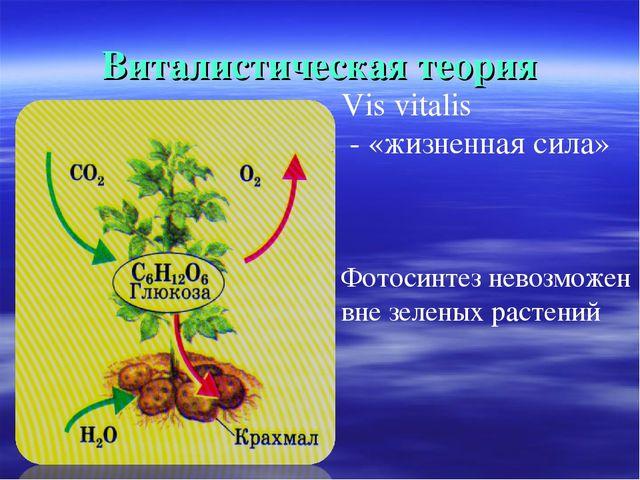 Виталистическая теория Vis vitalis - «жизненная сила» Фотосинтез невозможен в...