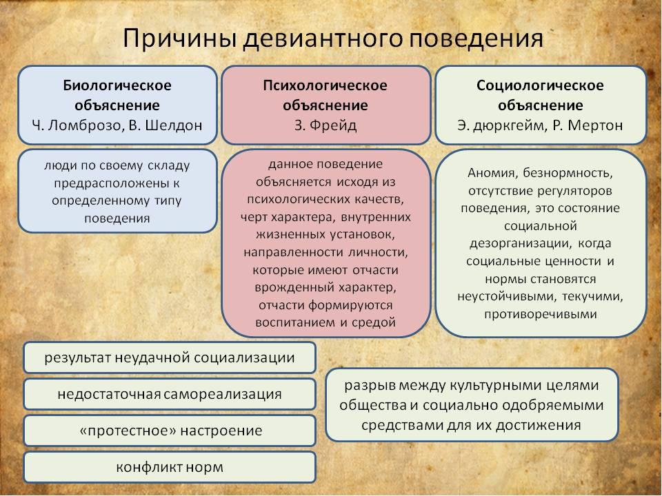 интернет-магазин причины девиантного поведения ломброзо мотокультиваторы Ульяновске