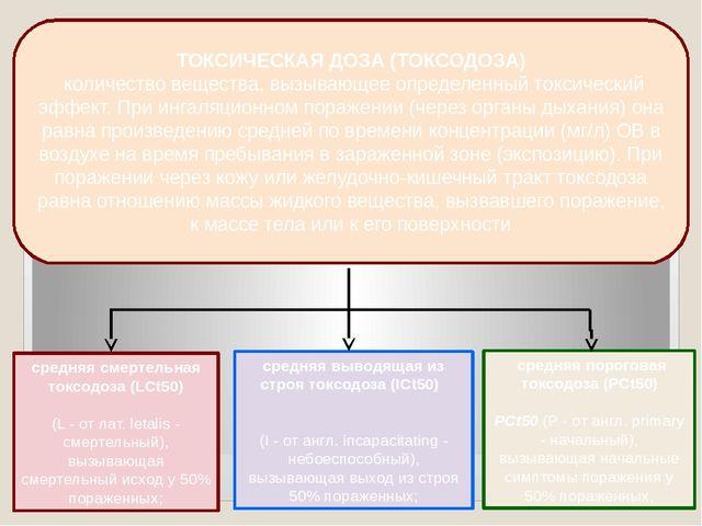средняя смертельная токсодоза (LCt50) (L - от лат. letalis - смертельный), в...