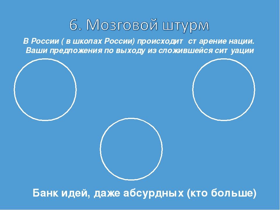 Банк идей, даже абсурдных (кто больше) В России ( в школах России) происходит...