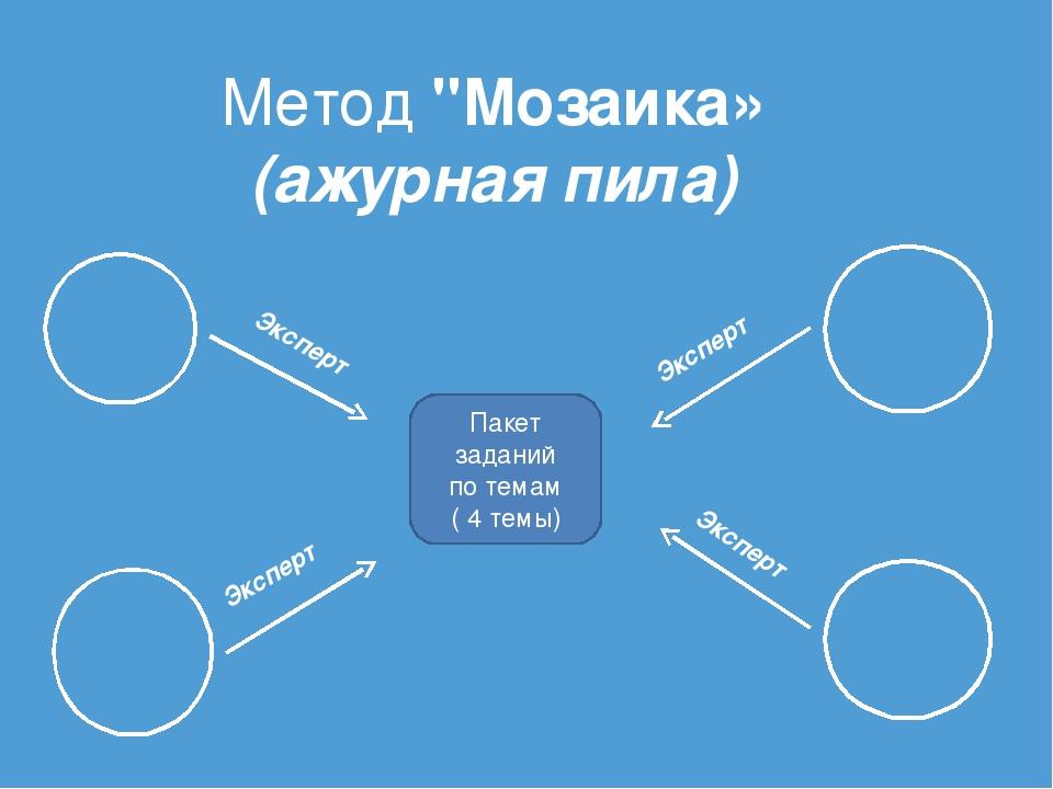 """Метод """"Мозаика» (ажурная пила) Пакет заданий по темам ( 4 темы) Эксперт Экспе..."""