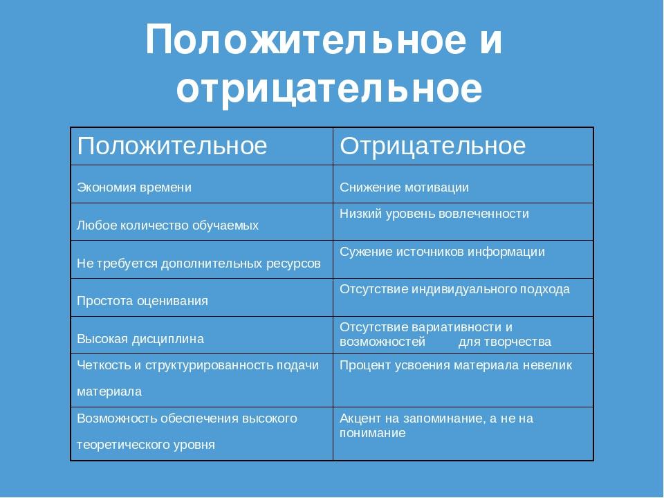 Положительное и отрицательное ПоложительноеОтрицательное Экономия времени С...