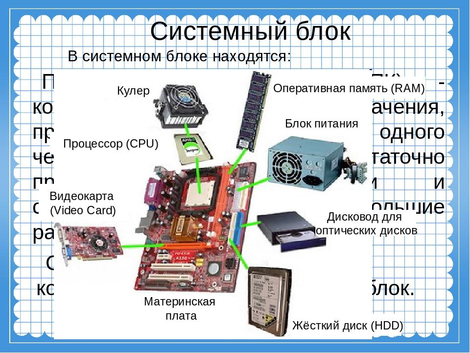 из чего состоит системный блок компьютера картинки одной