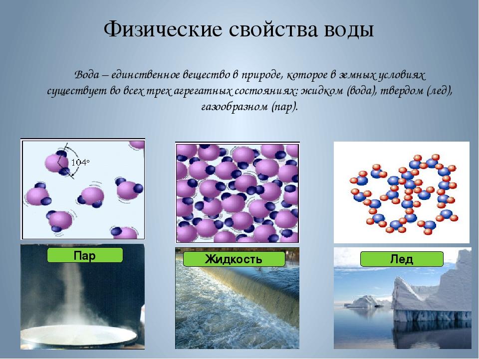 установленное картинки физические свойства воды людей
