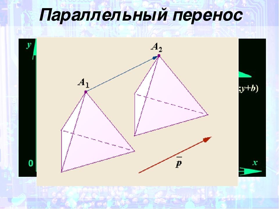 Движение в геометрии картинки