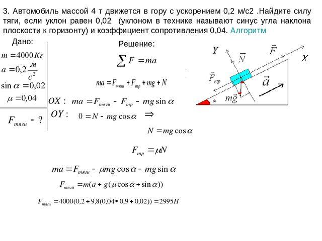 Решения задач на динамику как записать решение задачи выражением