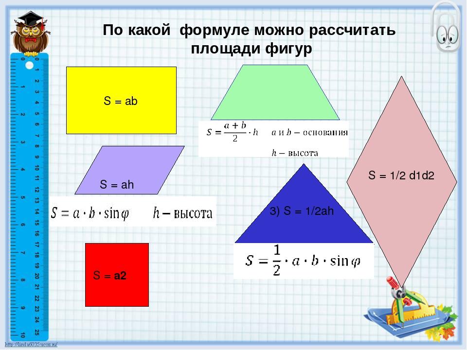 Задачи с решением на нахождение площади фигур разработка плана мероприятий по решению кадровой задачи