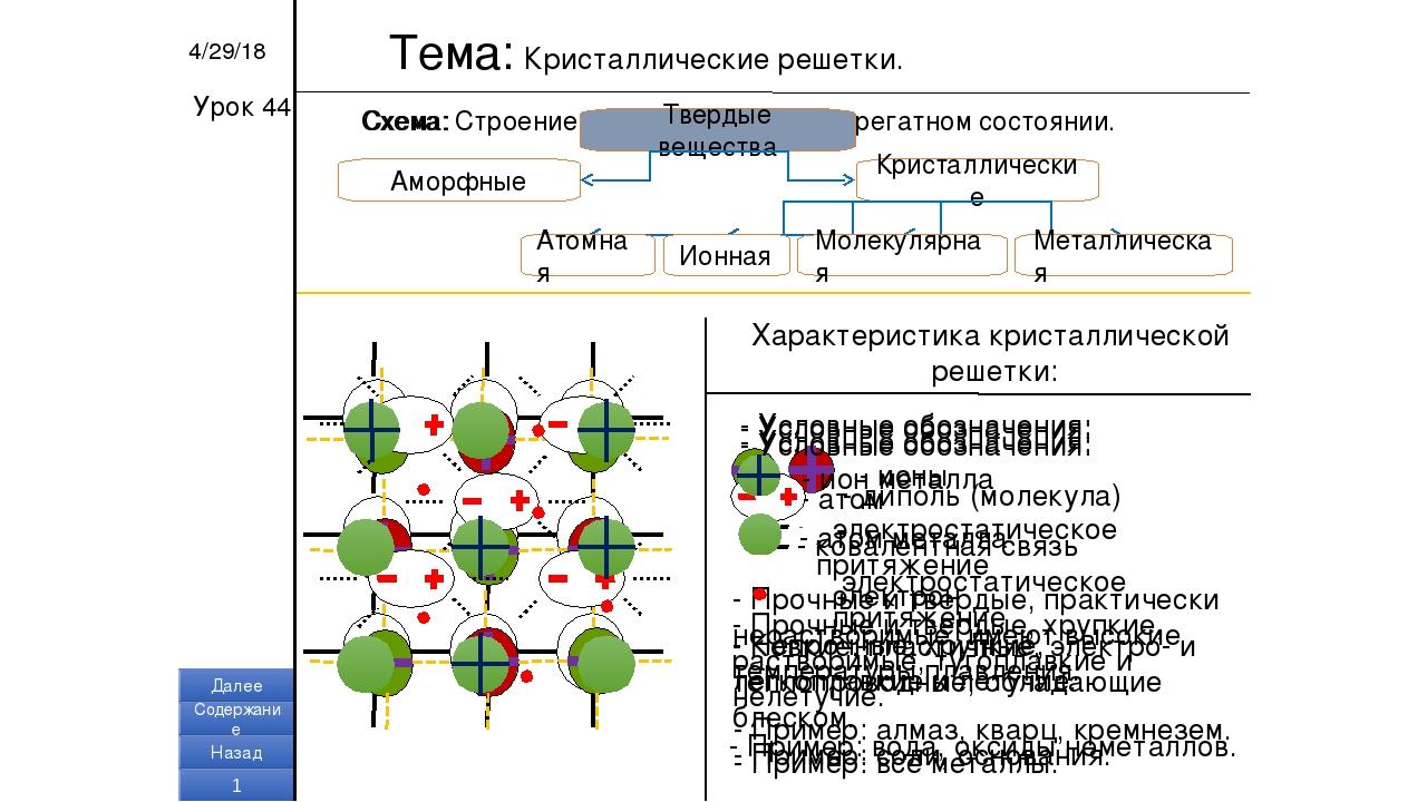 Тема: Кристаллические решетки. Урок 44 Схема: Строение веществ в твердом агр...