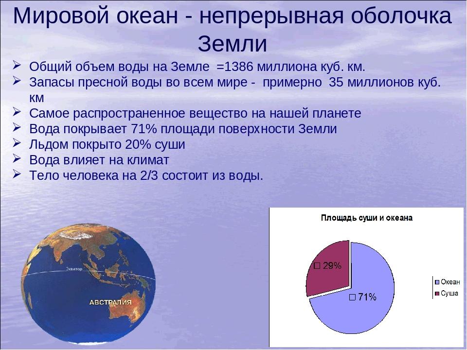 Мировой океан - непрерывная оболочка Земли Общий объем воды на Земле =1386 ми...