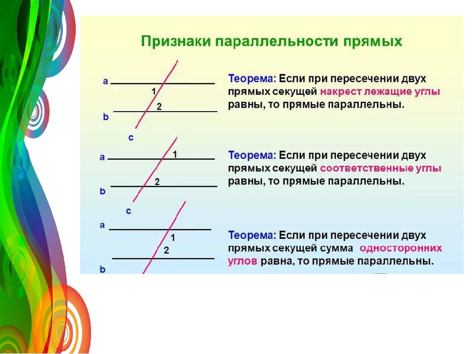 Признаки параллельности прямых картинки