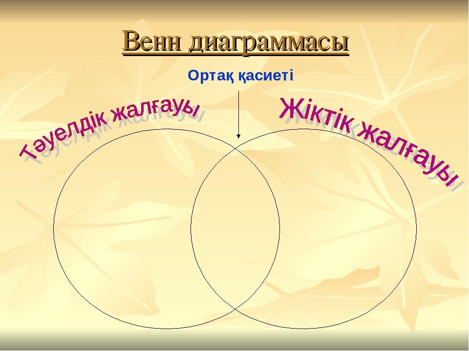 Венн диаграммасы Ортақ қасиеті