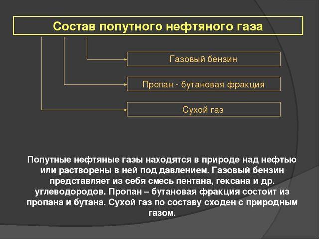Состав попутного нефтяного газа Газовый бензин Пропан - бутановая фракция Сух...