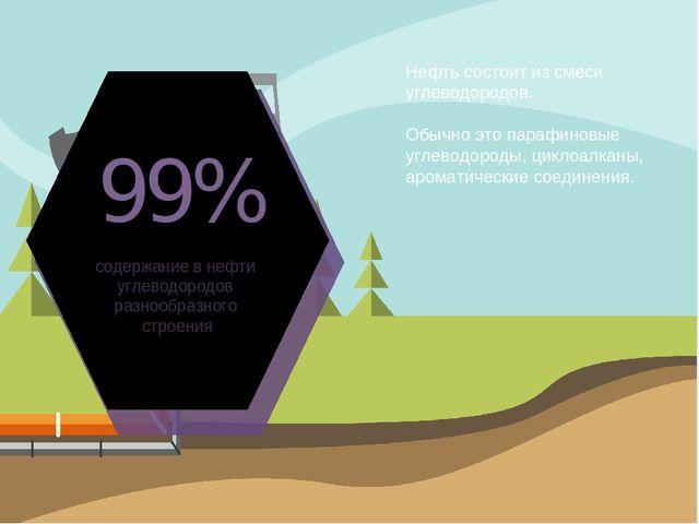 Нефть состоит из смеси углеводородов. Обычно это парафиновые углеводороды, ци...