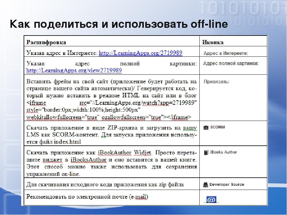 Как поделиться и использовать off-line