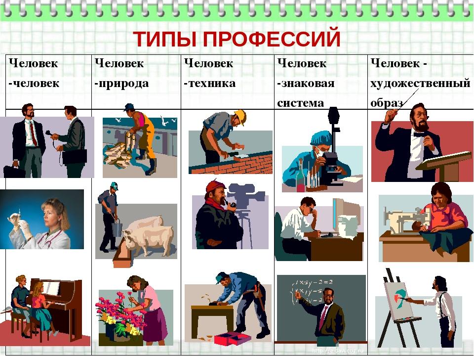 Картинки к профессии человек-человек