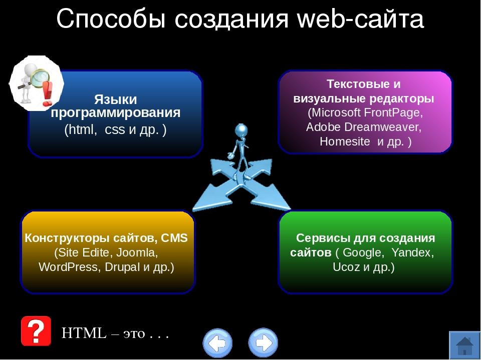 Какие есть способы создания сайта создание индивидуального сайта преподавателя