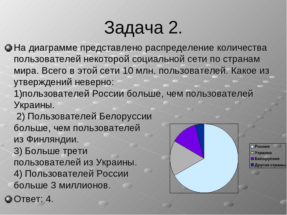Задача 2. На диаграмме представлено распределение количества пользователей не...
