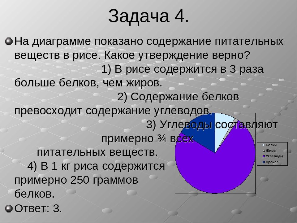 Задача 4. На диаграмме показано содержание питательных веществ в рисе. Какое...