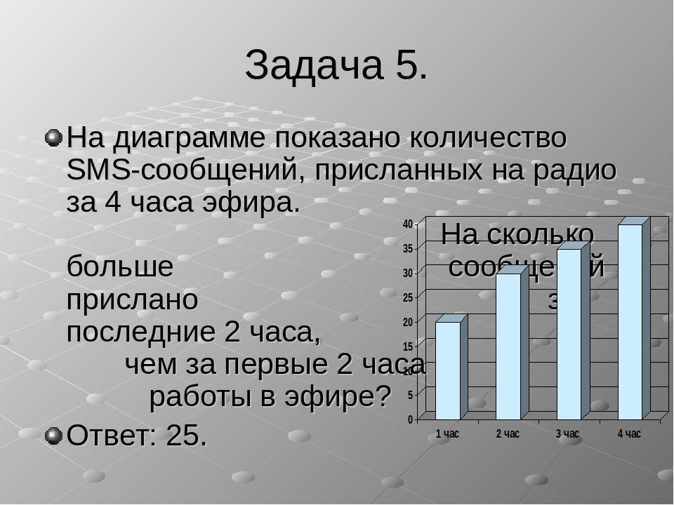 Задача 5. На диаграмме показано количество SMS-сообщений, присланных на радио...
