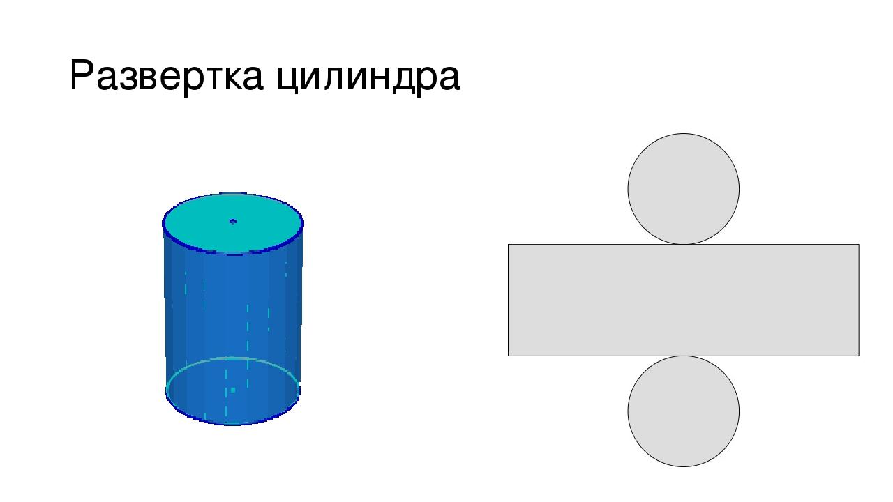Модель цилиндра из бумаги развертка