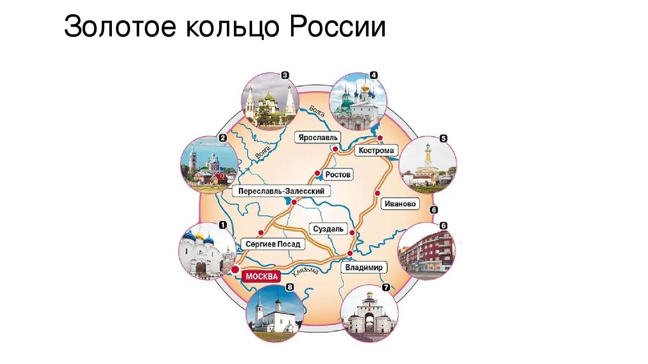 предлагают карта золотое кольцо россии малое под