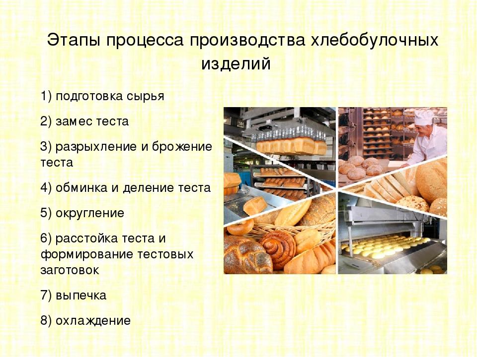 Методы и средства производства хлеба в картинках