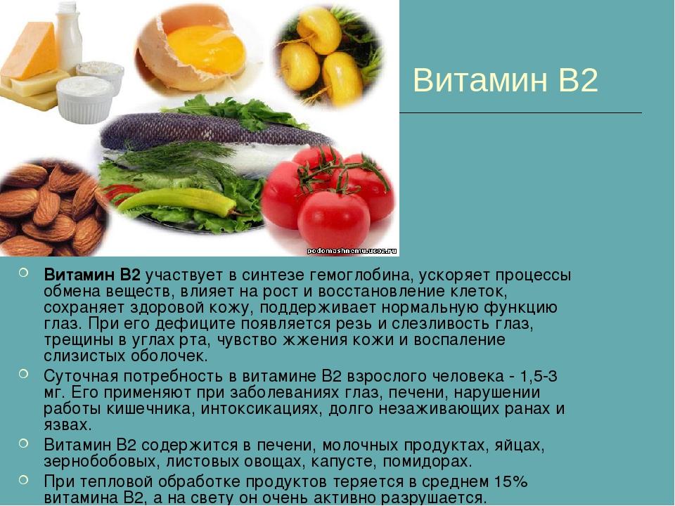 Какие витамины поднимают гемоглобин
