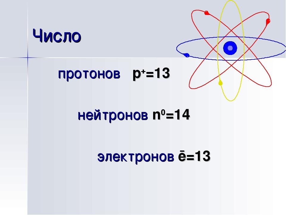 Атом википедия