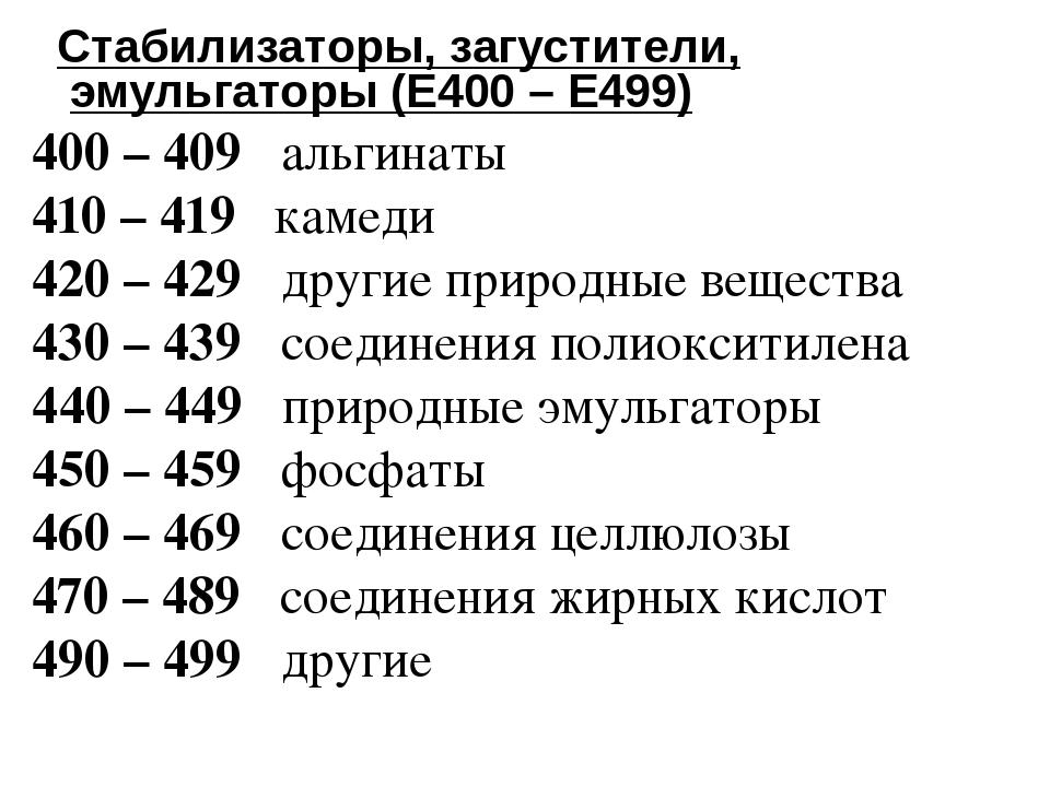 Стабилизаторы, загустители, эмульгаторы (Е400 – Е499) 400 – 409 альгинаты 41...