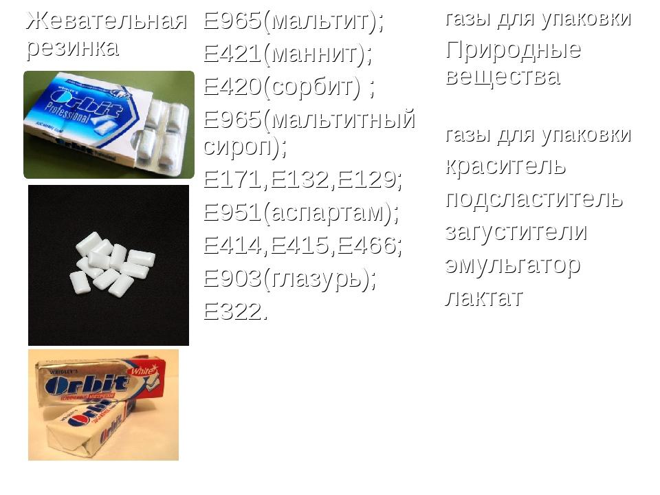 Жевательная резинкаЕ965(мальтит); Е421(маннит); Е420(сорбит) ; Е965(мальтитн...