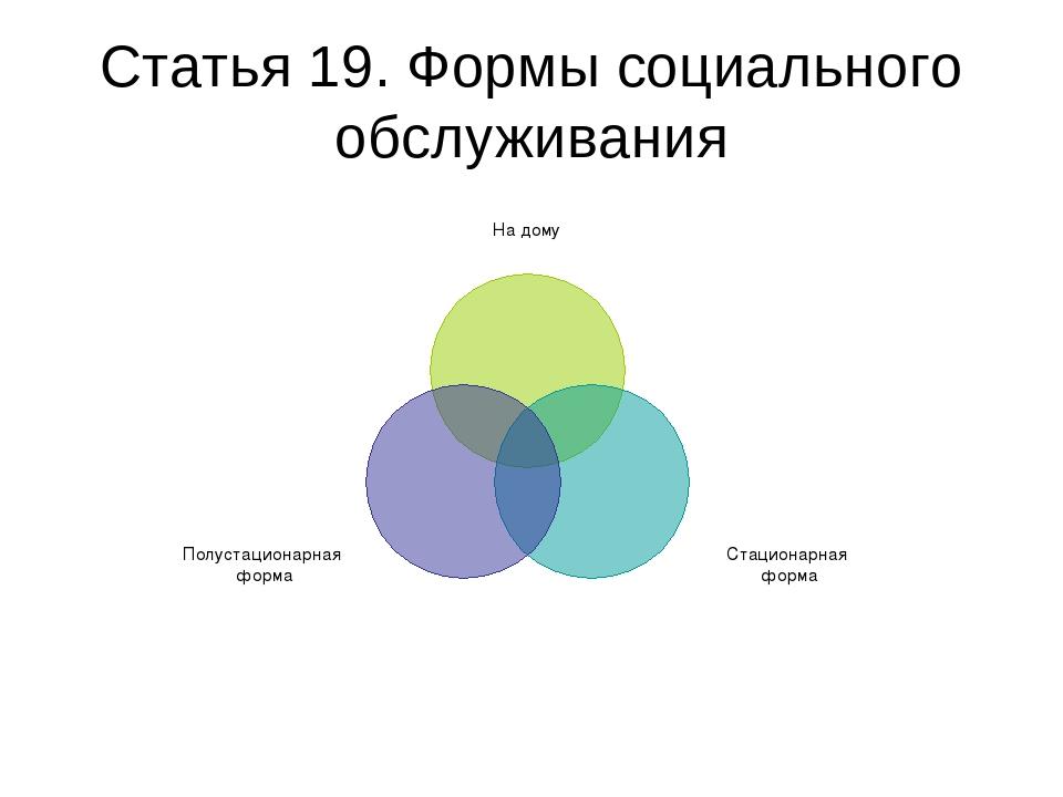Статья 19. Формы социального обслуживания