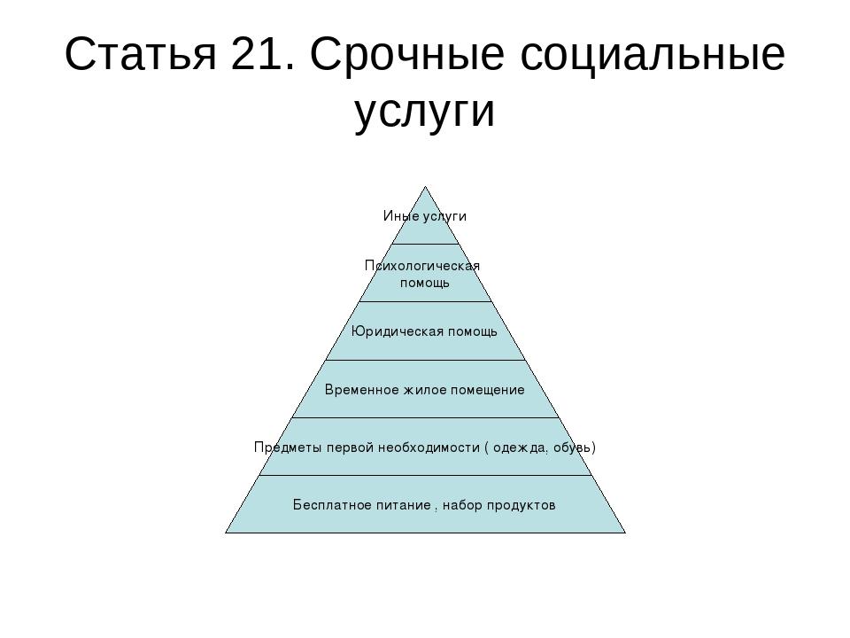 Статья 21. Срочные социальные услуги