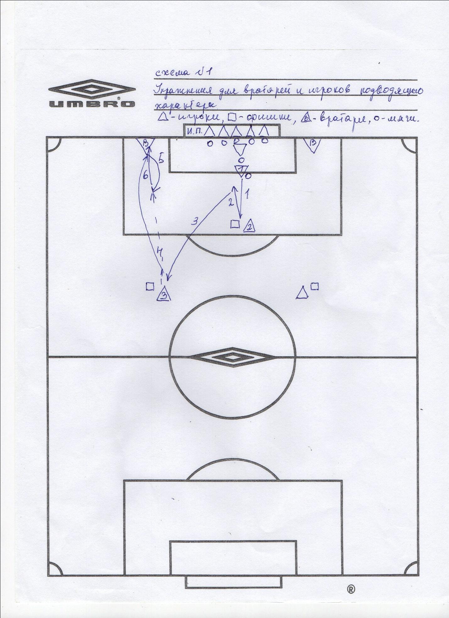Конспекты английского футбола, тренировки английского футбола