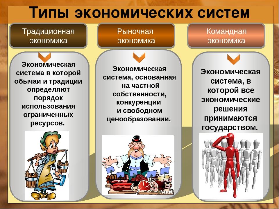 Экономическая система в картинках