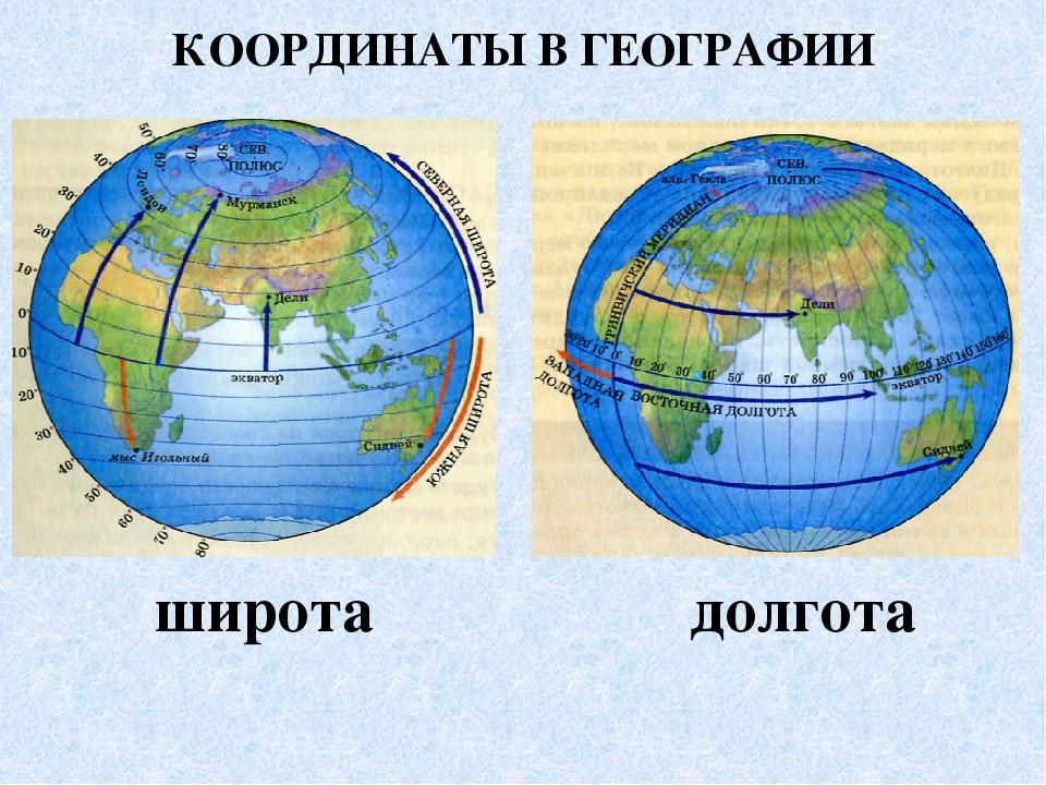 Картинки северная широта