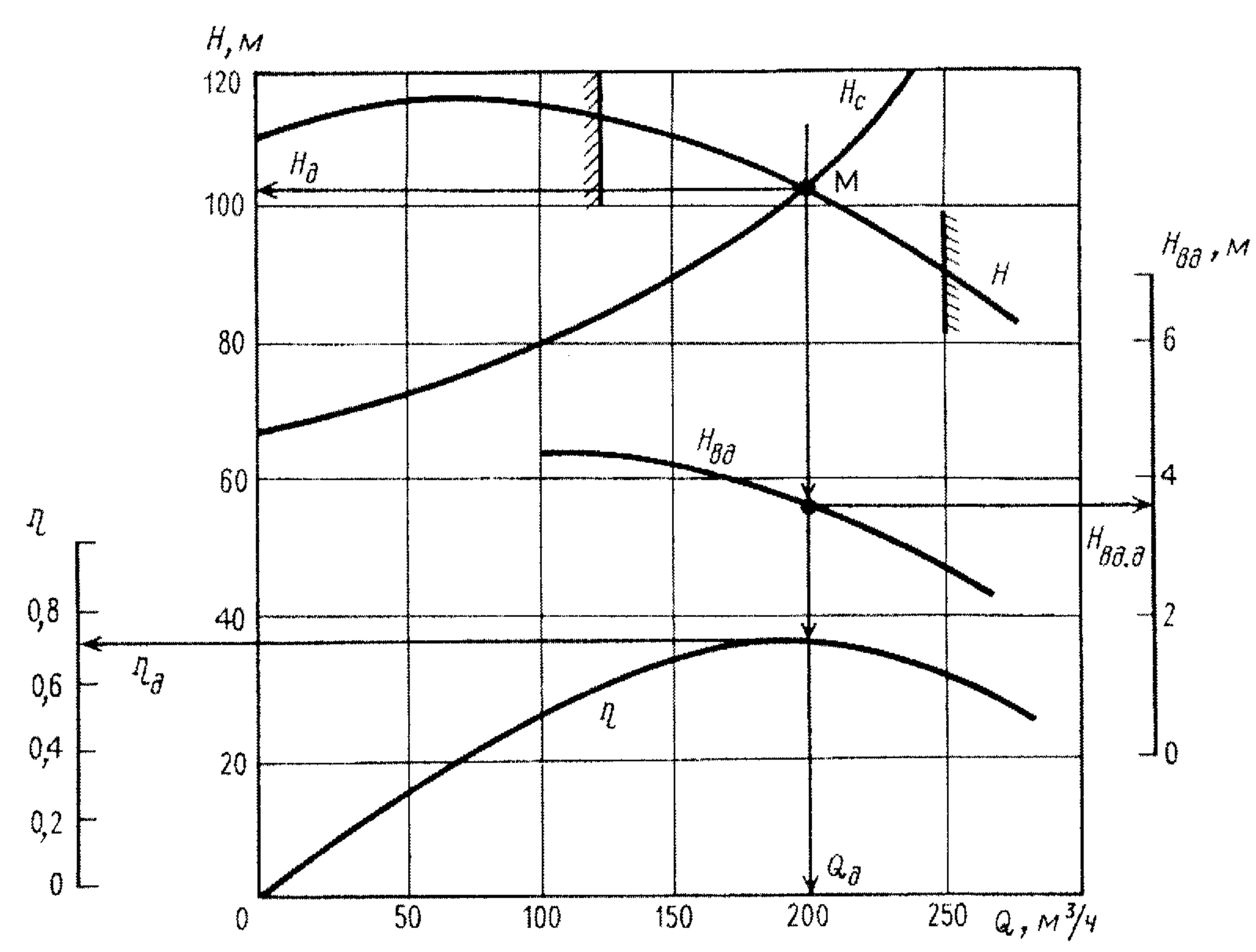 схема цнсн 300-180